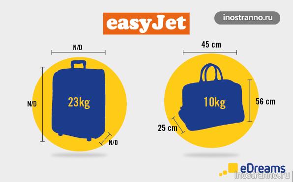багаж в самолет правила