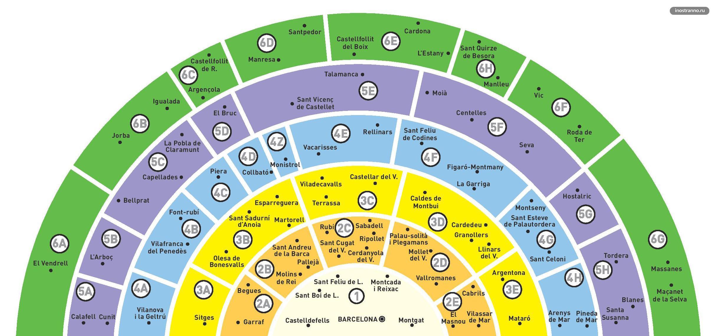 Барселона карта тарифных зон