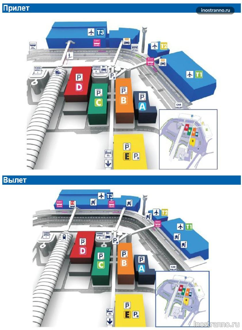 карта аэропорта - Рим