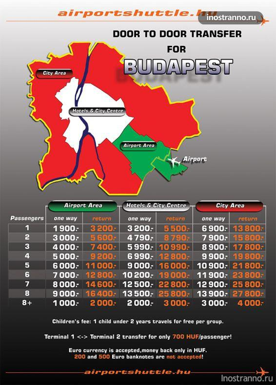 цены на трансфер из аэропорта в Будапешт