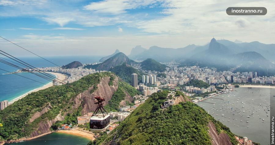 панорама рио-де-жанейро бразилия