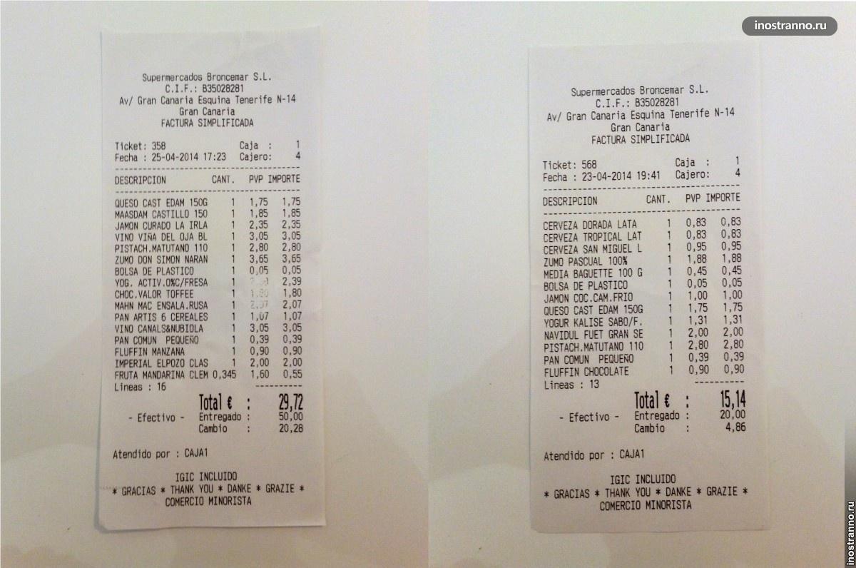 Цены на продукты в Испании (канары)