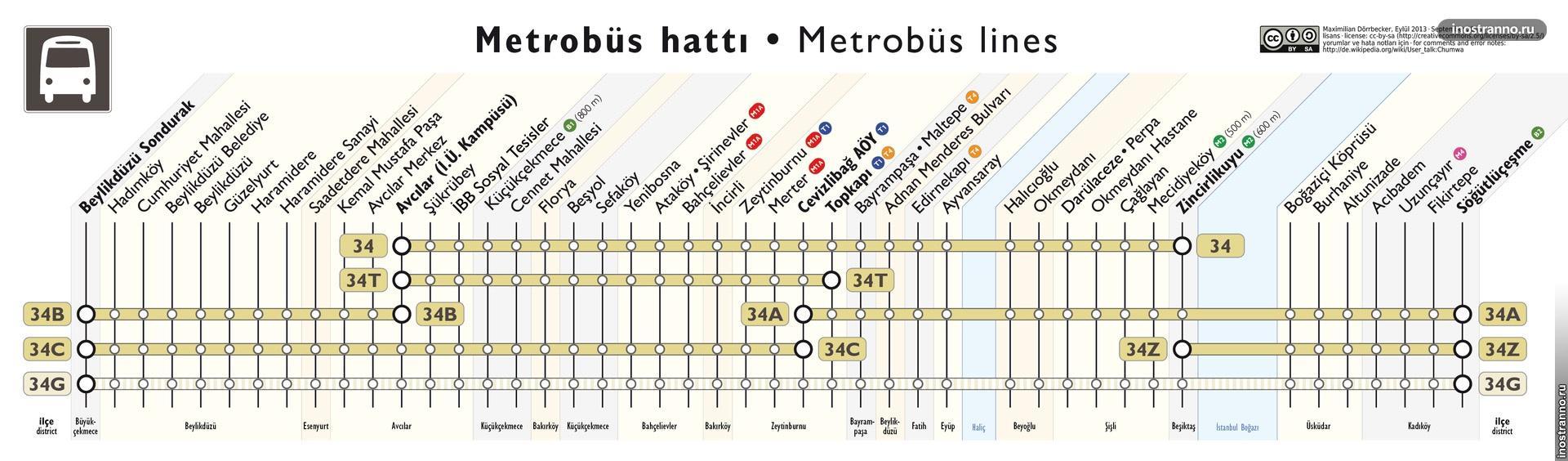 автобусные маршруты в стамбуле
