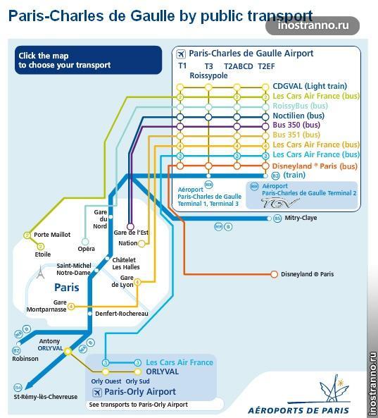 Как добраться из аэропорта Шарль-де-Голль до Парижа, карта