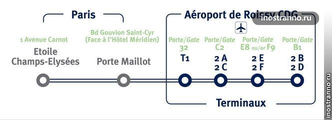 Автобус Les Cars Air France Линия 2