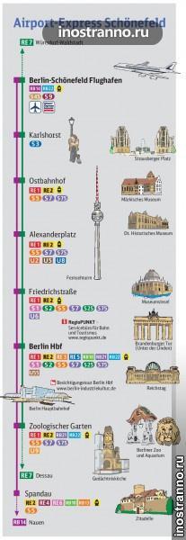 Поезд из аэропорта Берлина Шенефельд
