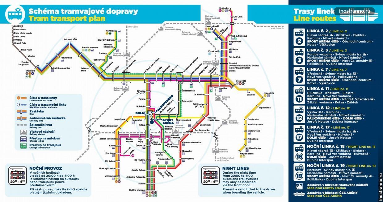 Карта трамваев в Остраве