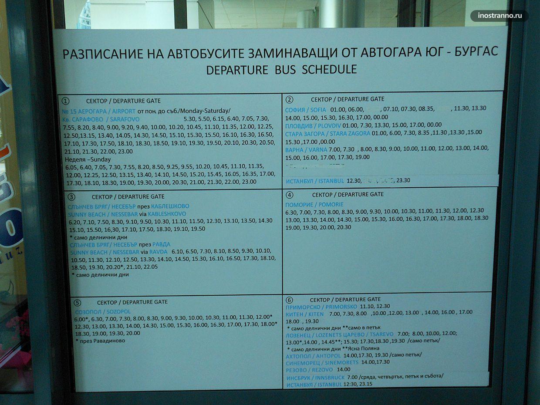 Время отправления автобусов из Бургаса