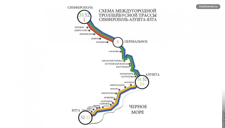 Схема движения троллейбуса в Крыму