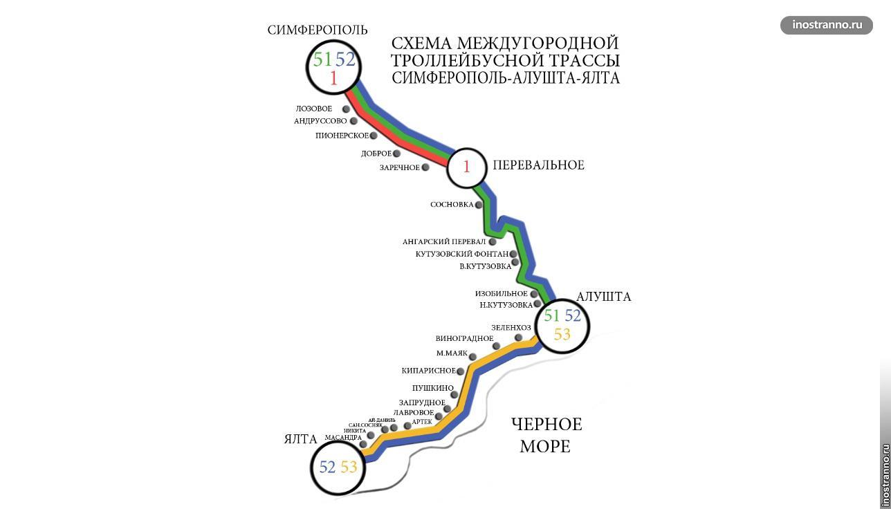 новая схема движения маршруток в симферополе