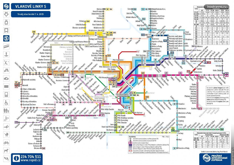 Карта маршрутов электричек Праги