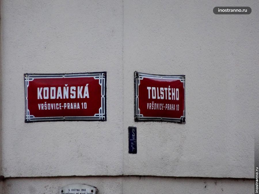 Названия улиц и районов Праги