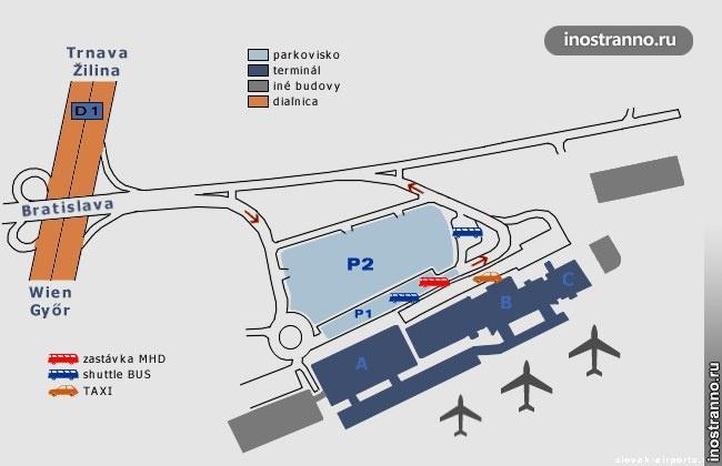 Карта аэропорта Братиславы
