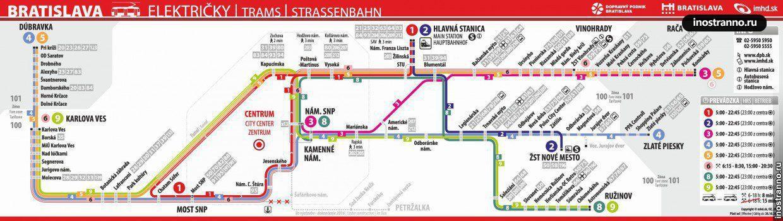 Карта трамваев Братиславы