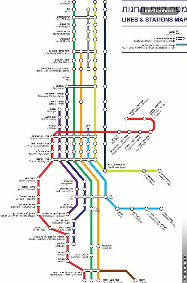 Железнодорожные вокзалы Израиля