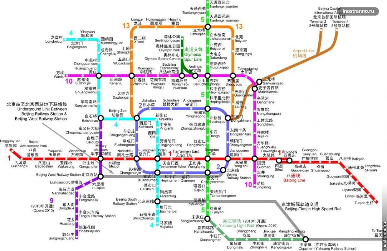 Схема метро в Пекине