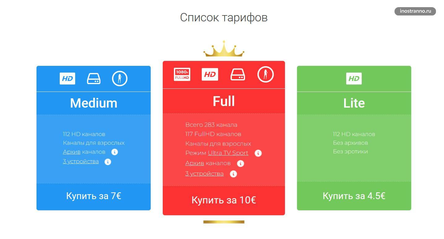 Русское телевидение за границей цены и самые низкие цены