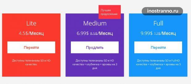Цены русское телевидение за границей