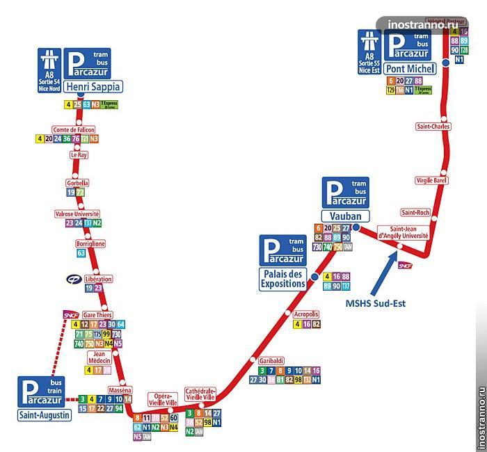 Ниццкий трамвай Карта