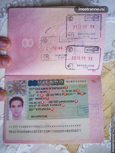Как сделать визу шенген в ижевске - Xaxatalka.ru