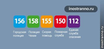 Номера экстренных служб в Чехии