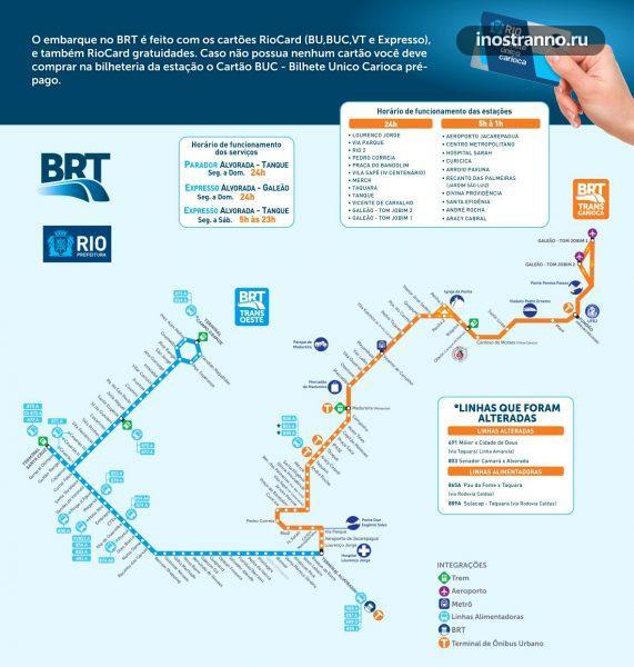 Карта автобусов из аэропорта Рио-де-Жанейро