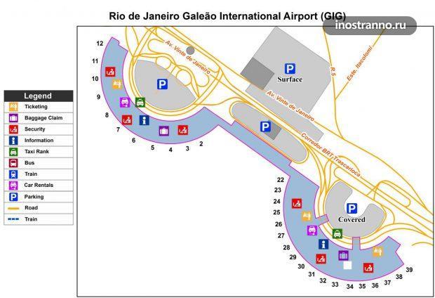 Аэропорт Рио-де-Жанейро Терминалы