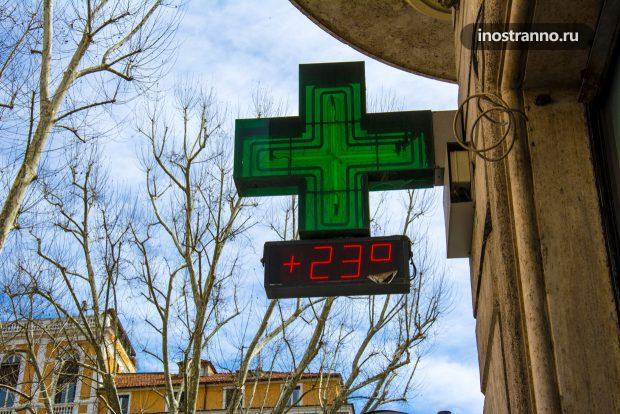 Температура воздуха в Риме весной