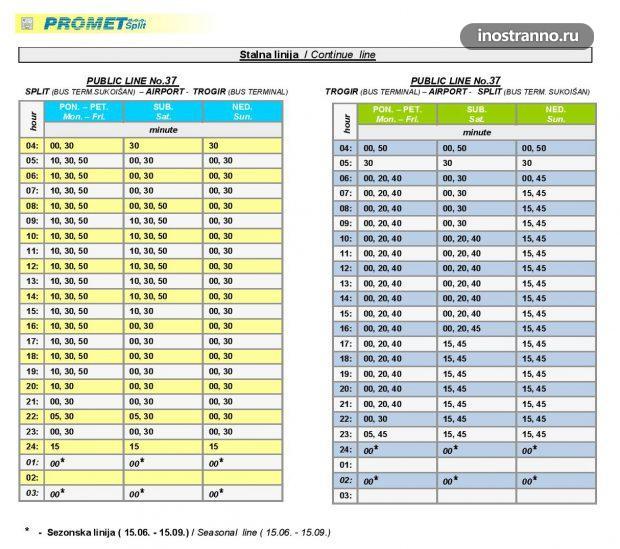 Расписание автобуса из аэропорта Сплит