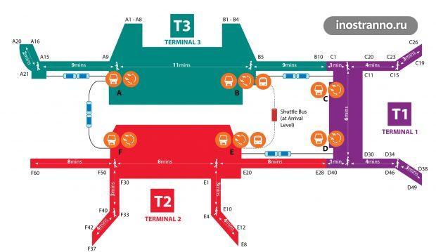 Карта аэропорта Сингапура