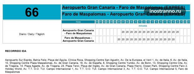 Маршрут автобуса № 66 из аэропорта Гран-Канарии