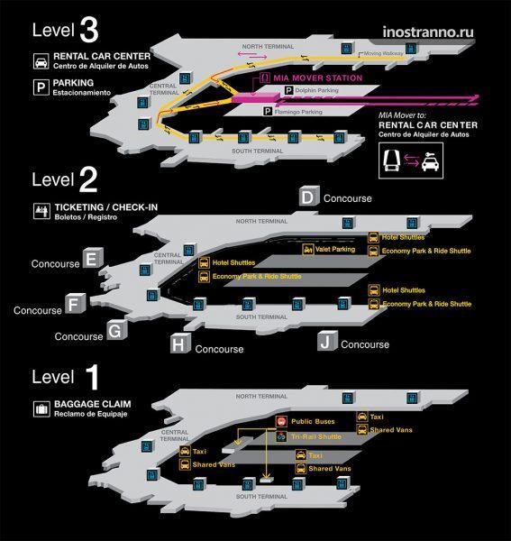 Карта терминалов аэропорта Майами