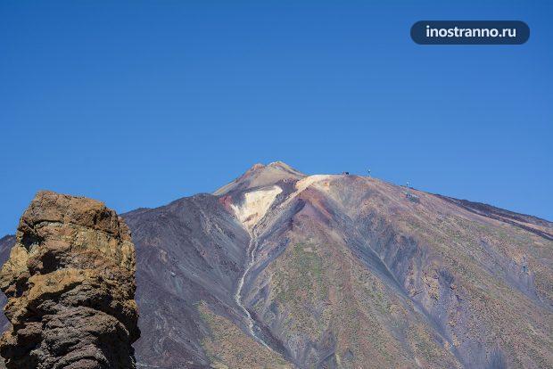 Вид вулкана Тейде