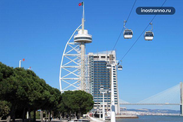 Канатная дорога в Лиссабоне
