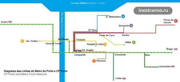 Карта электричек Порту