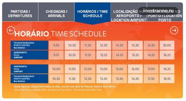 Расписание движения шаттлов из аэропорта Порту