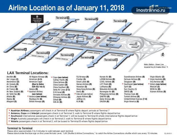 Лос-Анджелес аэропорт карта Терминалов