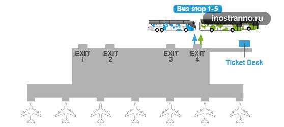 Аэропорт Шарлеруа Брюссель автобусная остановка