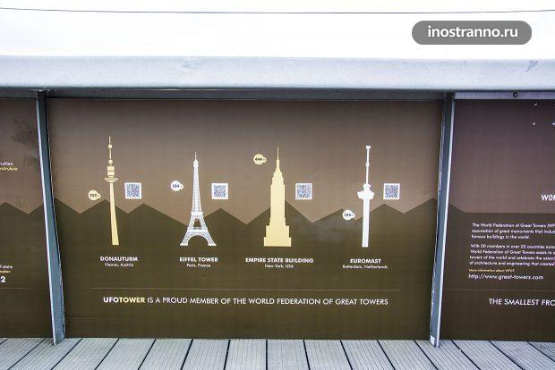 Фото Всемирной федерации высотных башен