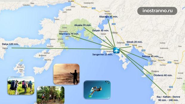 Расстояние из аэропорта Даламана до курортов