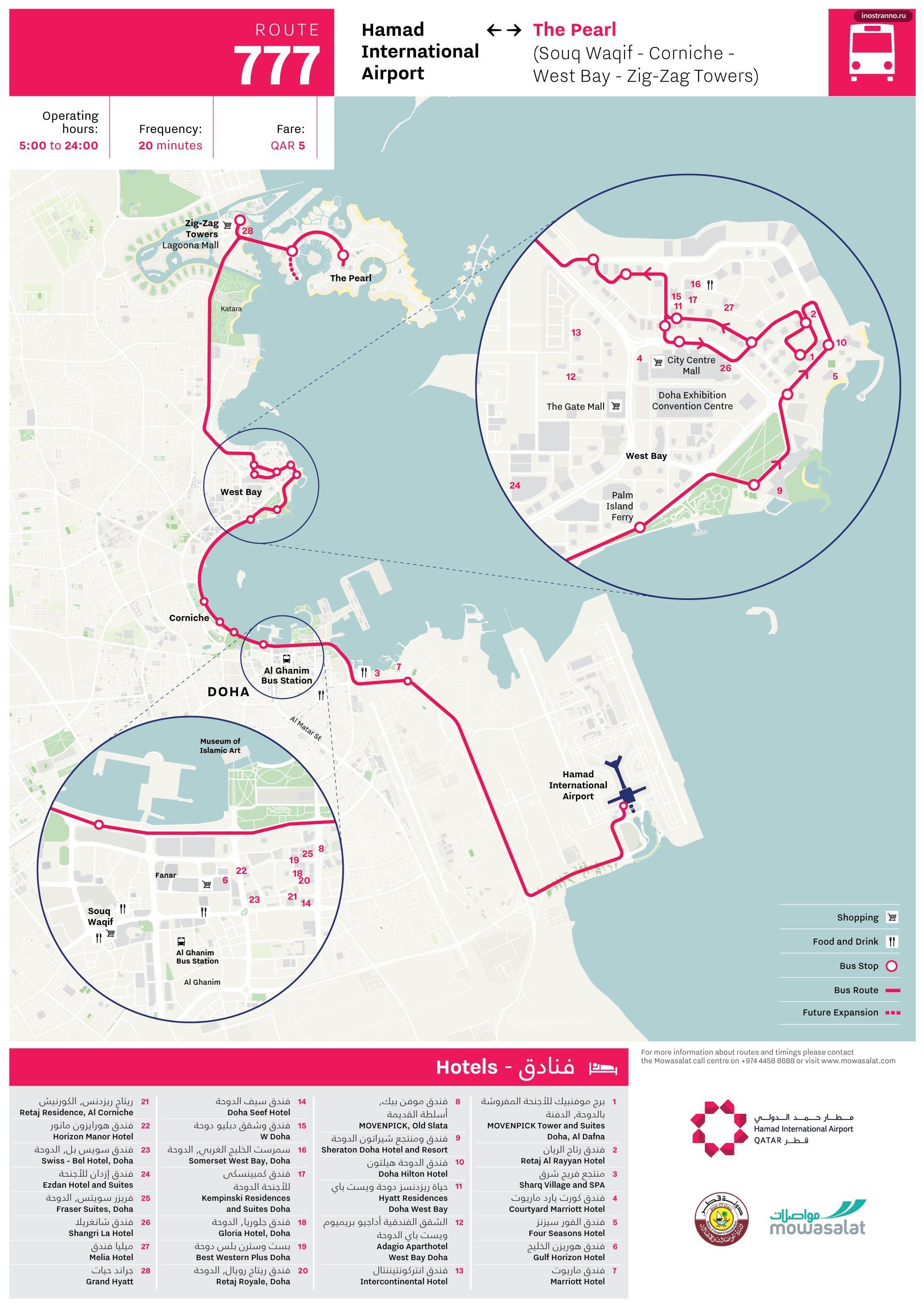 Карта автобусного маршрута 777 из аэропорта Дохи в центр