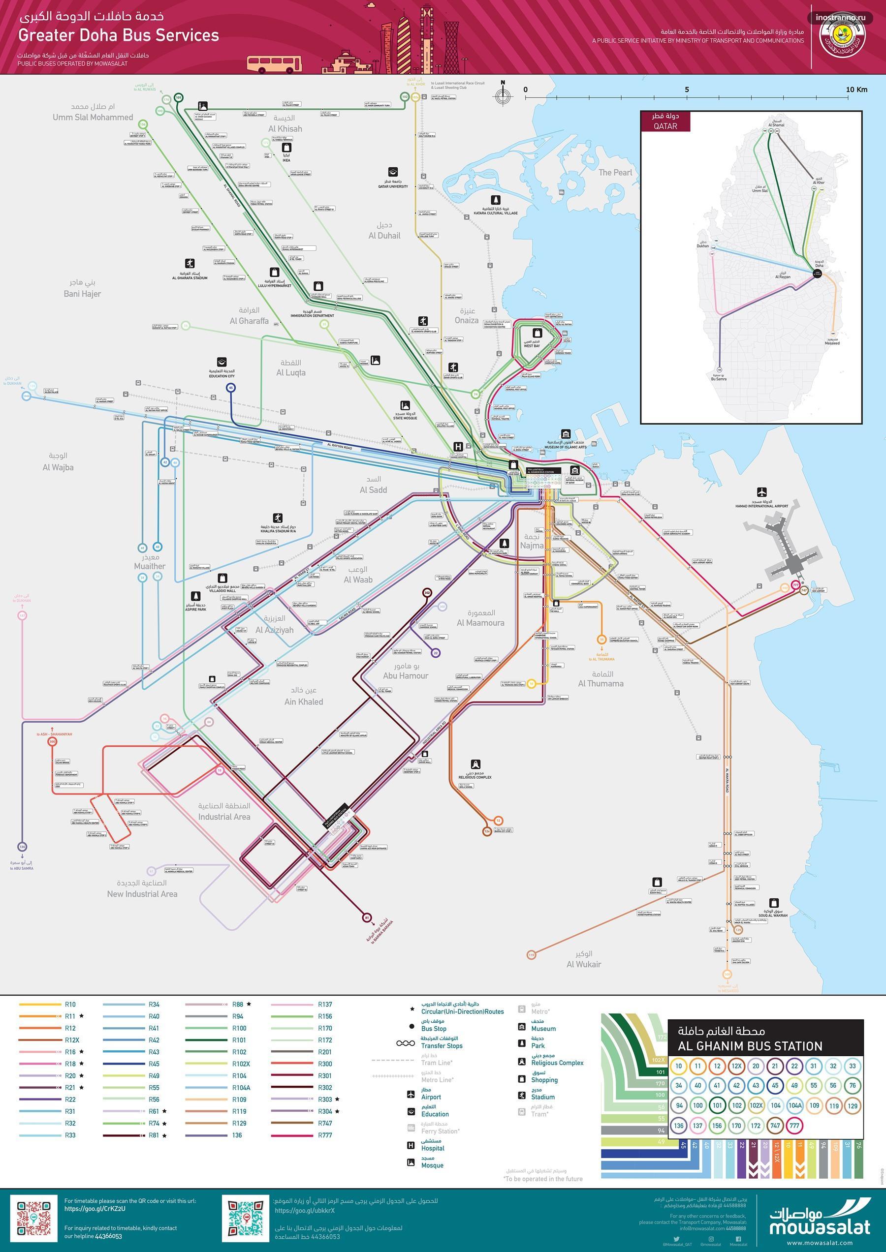 Маршруты автобусов в Дохе