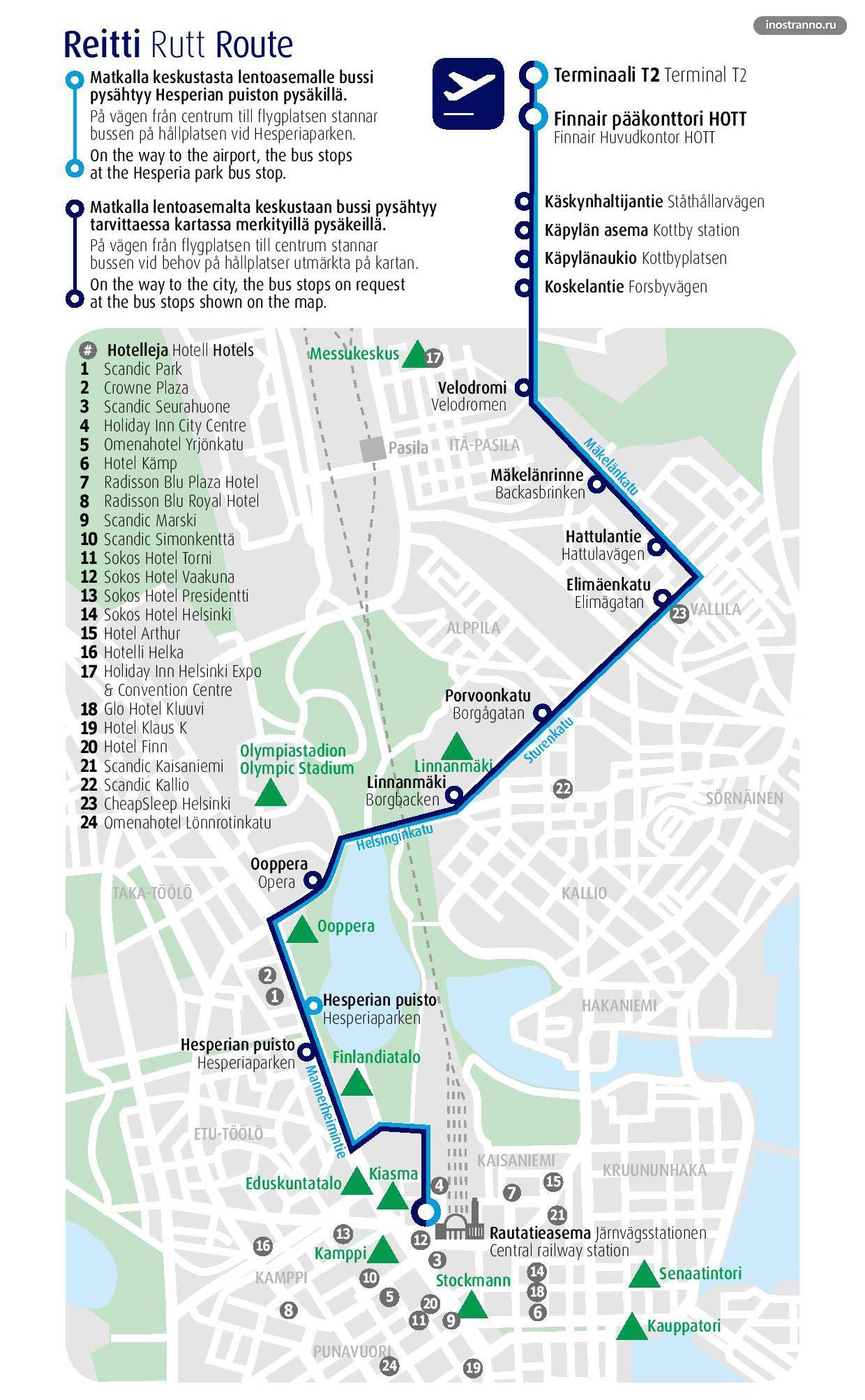 Остановки шаттла Finnair City Bus