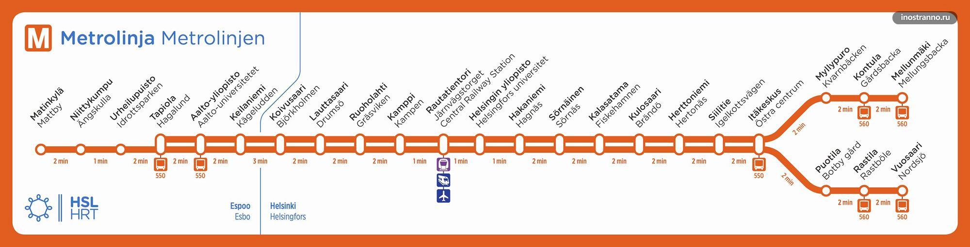 Хельсинки карта схема метро