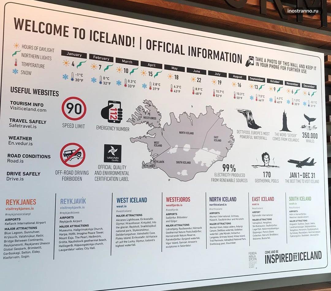 Информация об Исландии в аэропорту