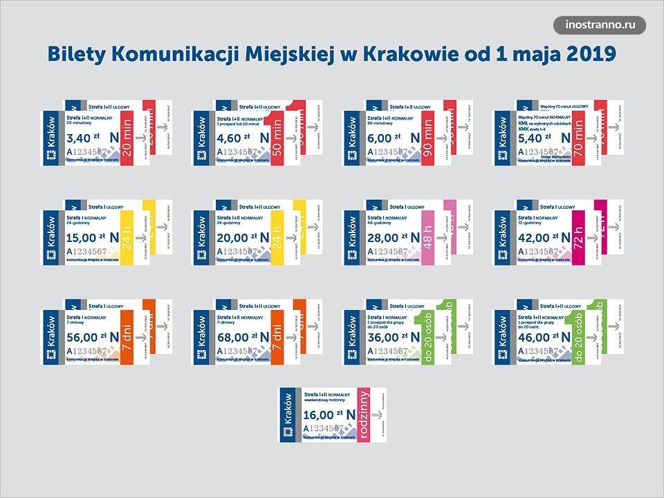 Билет на автобусы и трамваи Кракова