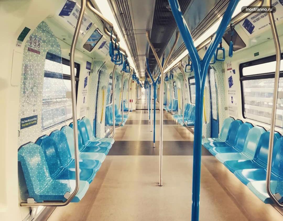 Куала-Лумпур метро