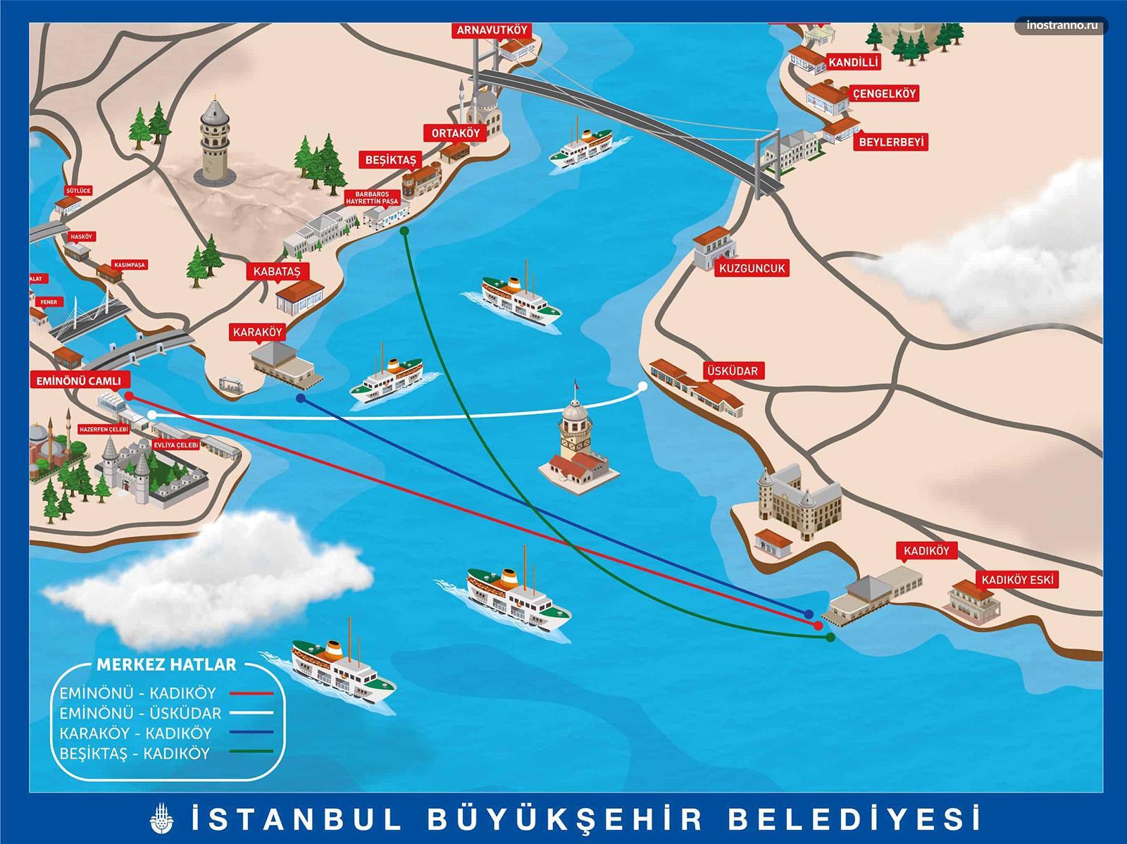 Карта основных маршрутов паромов в Стамбуле