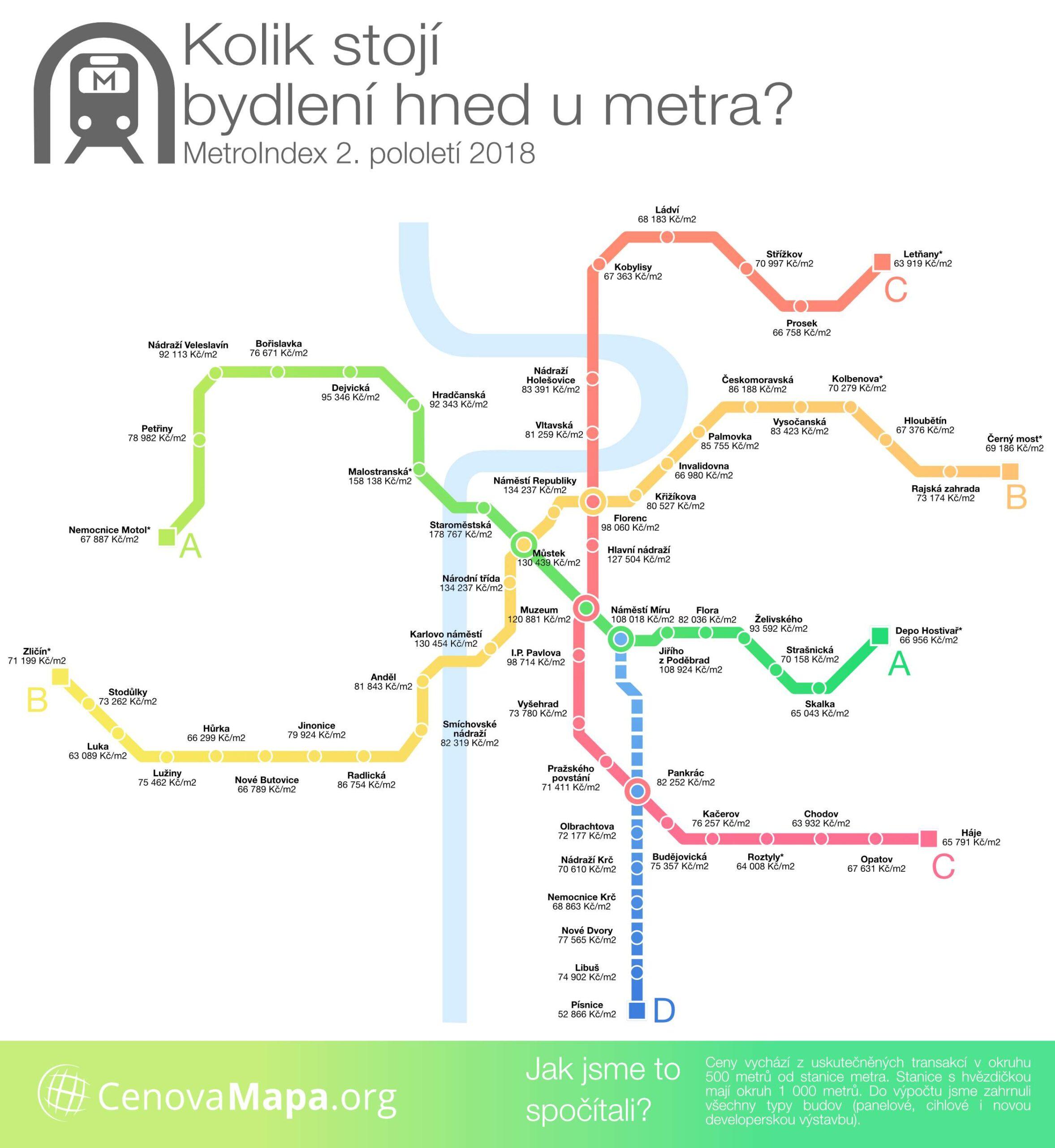 Цены квартир и квадратного метра в Праге у станций метро