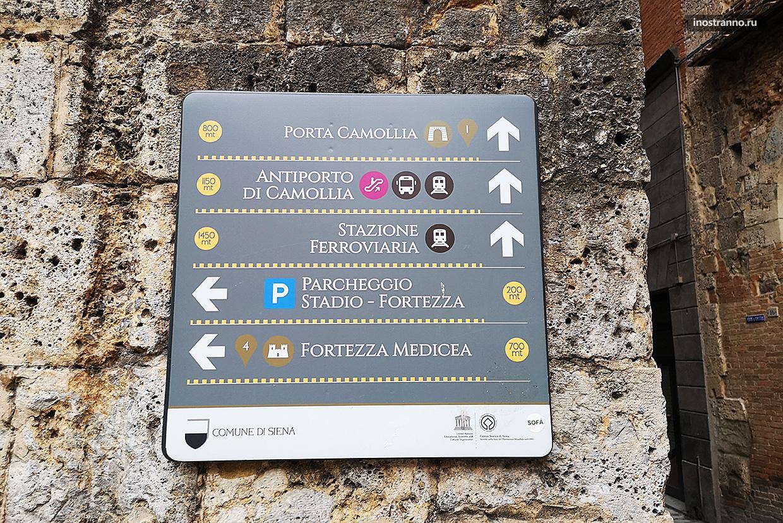 Уличные указатели в Сиене